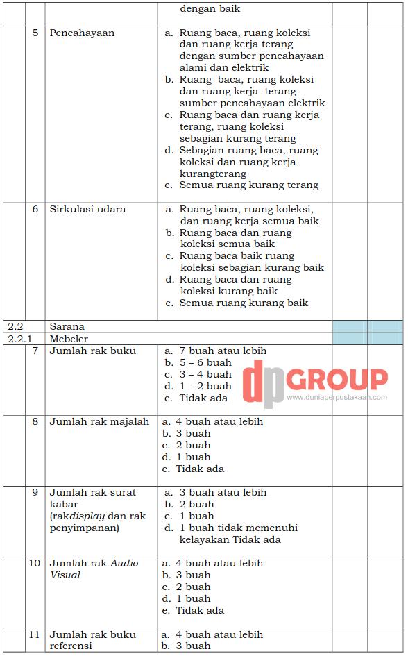 Form Akreditasi Perpustakaan Sekolah7