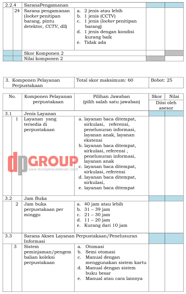 Komponen Akreditasi Perpustakaan SD dan MI